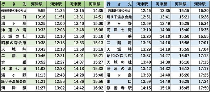サイクルラックバス運行時刻表
